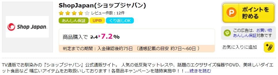 ショップジャパン7.2%還元