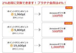 Amazonギフト券に交換