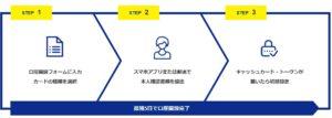 ジャパンネット銀行申し込み