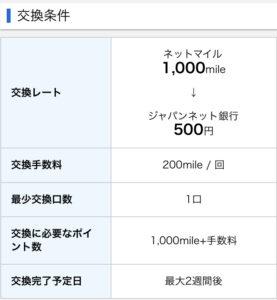 ジャパンネット銀行にマイル交換