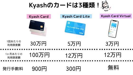 Kyashのカード種類